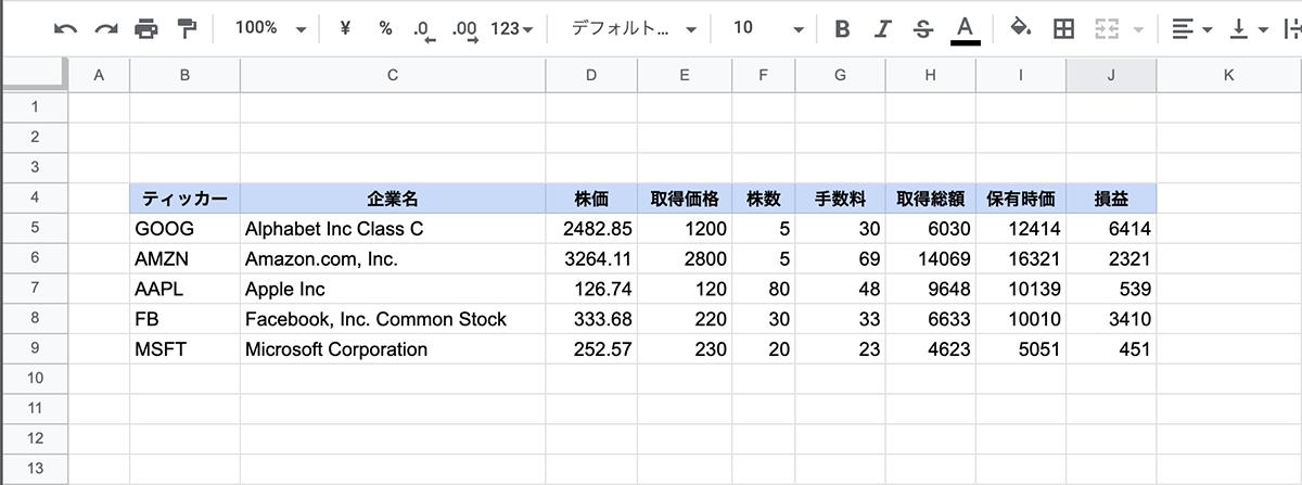 円グラフに反映させるデータ