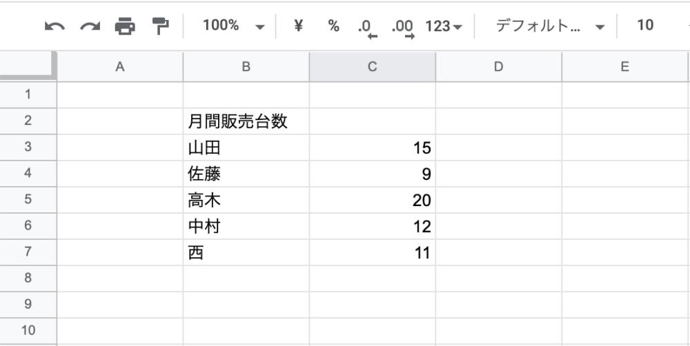 棒グラフ反映データ