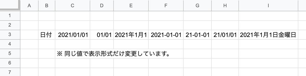 日付の表示形式