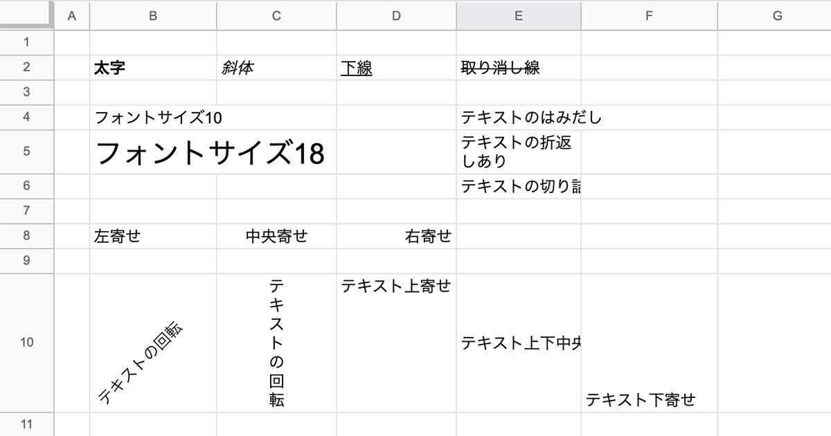 文字列の表示形式