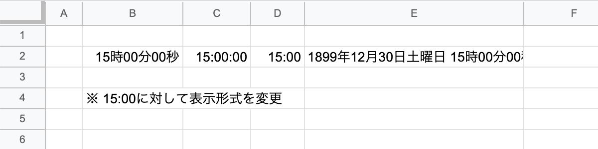 時間の表示形式